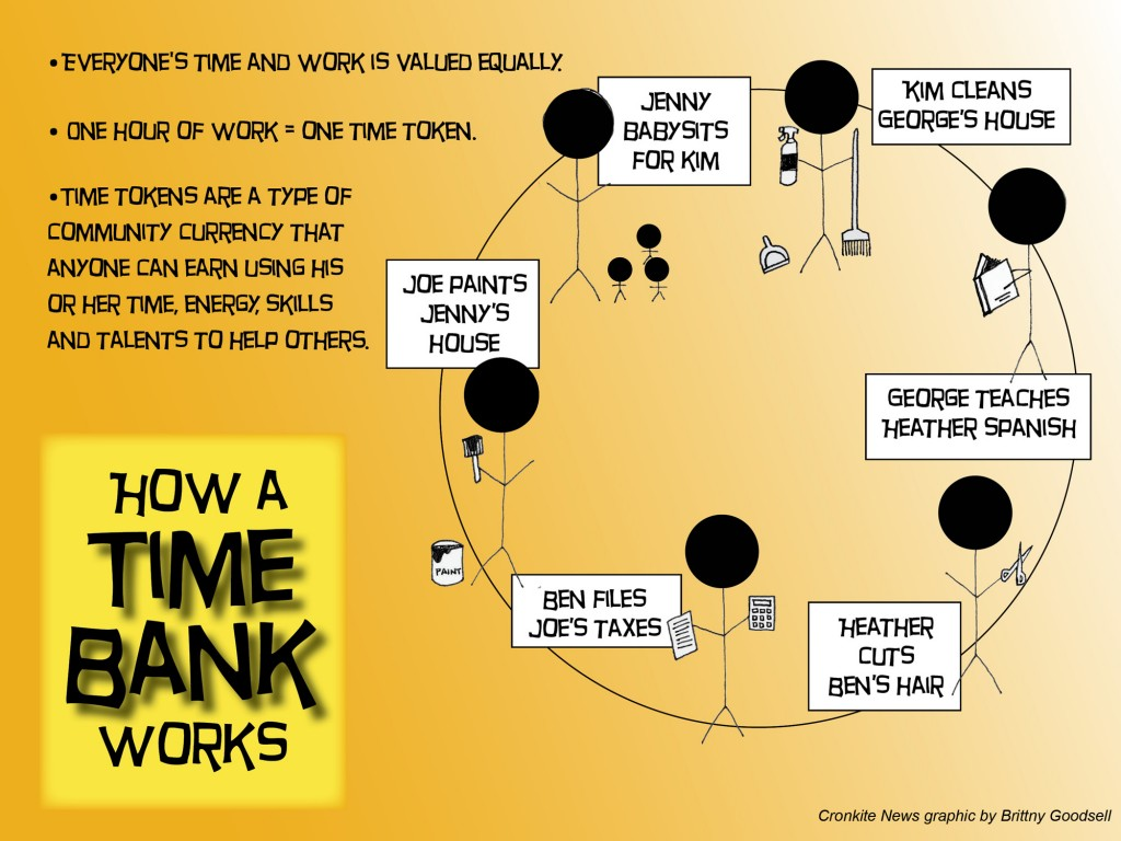 time-bank graphic